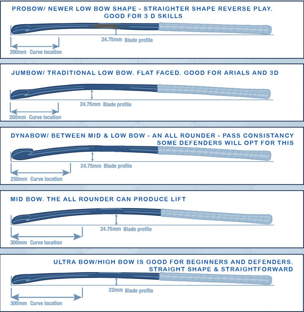 Hockey stick bow guide