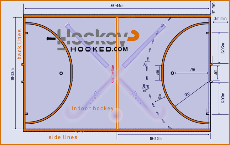 Indoor hockey field layout